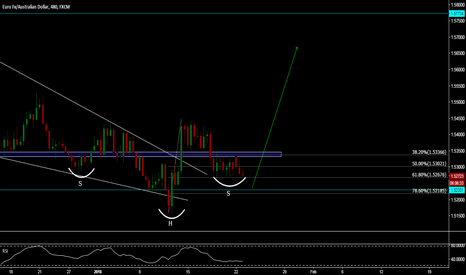 EURAUD: EUR/AUD - TAKING OFF FROM 61.8% OR 78.6%? ANTICIPATING UPSIDE