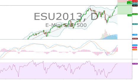 ESU2013: Sell Short in the new hi