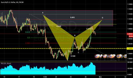 EURUSD: Pottential Beat Bat on $EURUSD 4H