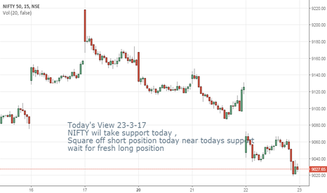 NIFTY: square off short and wait for long fresh