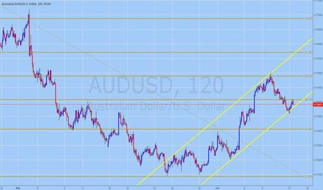 AUDUSD: AUDUSD Trading Forecast for June 13, 2016