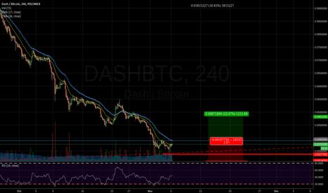 DASHBTC: Operação Crise