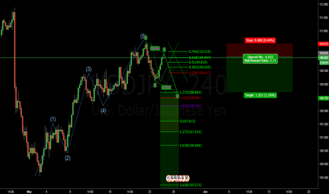 USDJPY: Elliot waves followed up by the ABCD