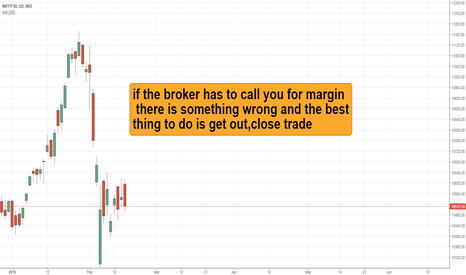 NIFTY: how to answer a margin call
