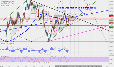 GOLD: A Hidden Line for Gold