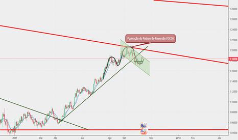EURUSD: EURUSD - Momento esperado por muitos investidores!