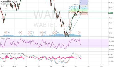 WAB: WAB up or down?