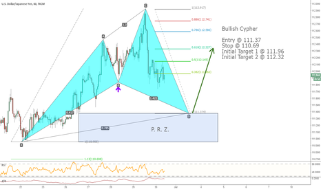 USDJPY: Potential Bullish Cypher on USDJPY, 1H