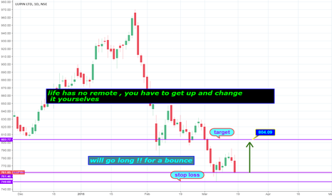 LUPIN: SEARCHING FOR SOMETHING THAT CAN TURN green IN RED MARKETS !