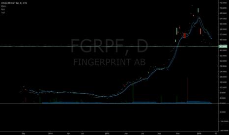 FGRPF: private idea