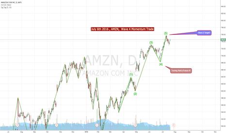 AMZN: AMZN July 6th 2016 wave 4 - 5 Momentum Trade