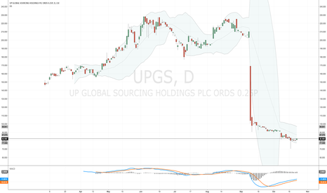 UPGS: Remember #UPGS ?