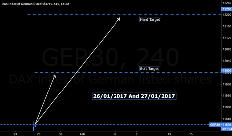 GER30: DAX 26/01/2017 and 27/01/2017 Long