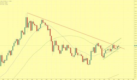 GC1!: Goldpreis notiert über langfristiger Abwärtstrendlinie
