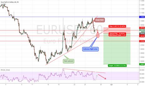 EURUSD: Possibile bull-break, big bear may come