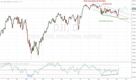 DJI: keeping records
