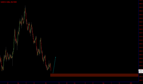XAUUSD: GOLD / The First Move Down / 2-100k