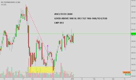 HCLTECH: #HCLTECH CASH : GOOD ABOVE 900