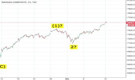 IXIC: NASDAQ(Elliot Wave)