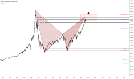 NASX: Nazzy Monthly