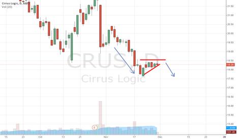 CRUS: CRUS swing short