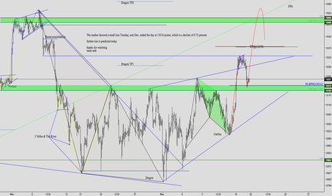 GER30: DAX H1 Technical Analisys Dec, 20, 2017