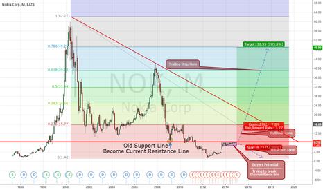 NOK: NOK Target: ~39.00 OR 49.00