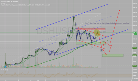 DSHUSD: DashUSD Just wait for longs
