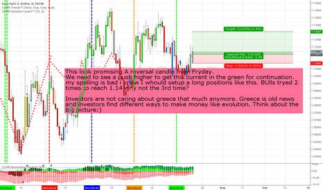 EURUSD: Trade 3 Week 29 EU bounce? Time will tell