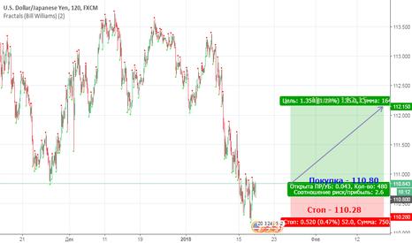 USDJPY: Рост - USD против JPY