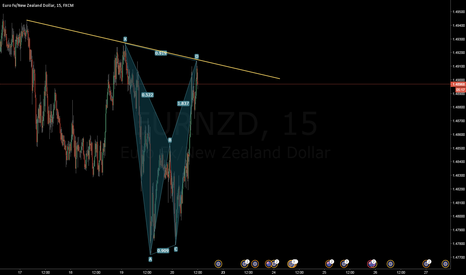 EURNZD: EUR/NZD Its time to short. I've a Bat here.