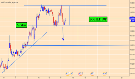 XAUUSD: a simple double top pattern