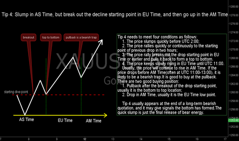 XAUUSD: Tip 4: AS Dive Is Not Good News