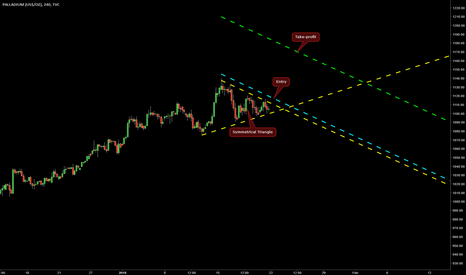 PALLADIUM: Symmetrical Triangle on Palladium @ H4