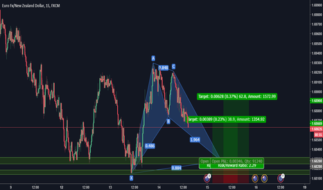 EURNZD: EUR/NZD Long BAT