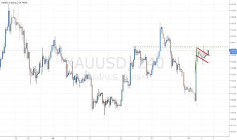 XAUUSD: Bull Flag For GOLD