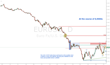 EURUSD: At the course of 0,9000s