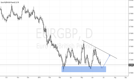EURGBP: Looking to buy EURGBP