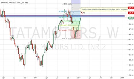 TATAMOTORS: TataMotors - Time to make some money