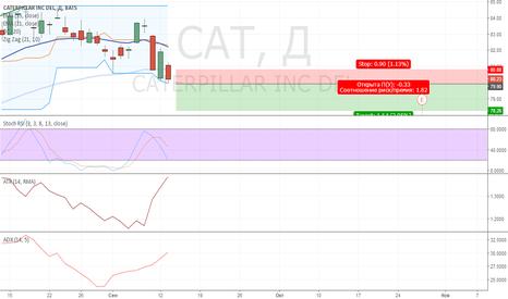 CAT: CATERPILLAR INC. SELL