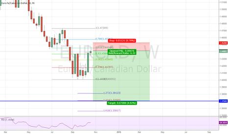 EURCAD: EUR/CAD trend continuation.
