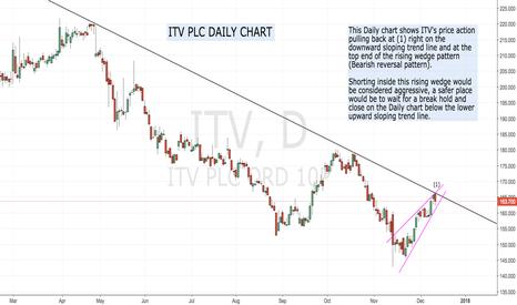 ITV: SHORT ITV...