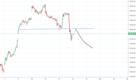 NIFTY: nifty with limited long side