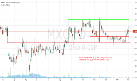 MXO: mxo buy