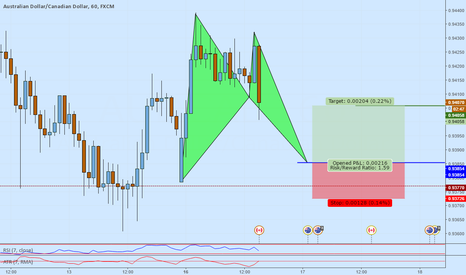 AUDCAD: AUDCAD potential long opportunity on a Bat formation