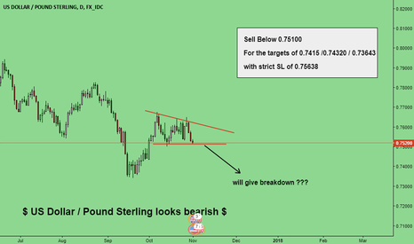 USDGBP: USD/Pound Sterling looks Bearish..  { Sell below given levels }