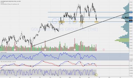 GS: GS - nice spot for a little bounce
