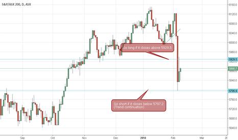 XJO: ASX 200 Trading Idea