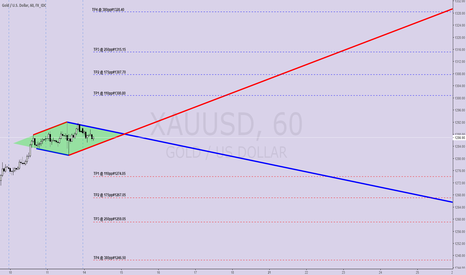 XAUUSD: #55 GOLD H1 Trinity Trade (diamond)