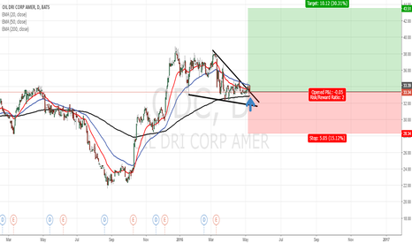 ODC: Sounds interesting trade some shares of Oil-Dri Corp. of America